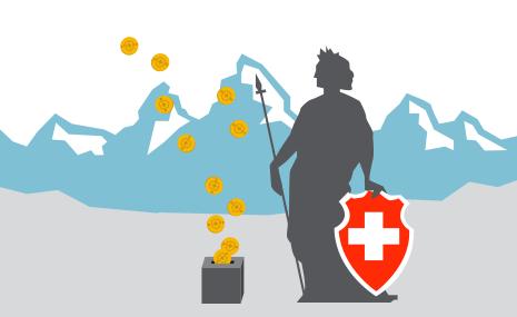 steuern-schweiz